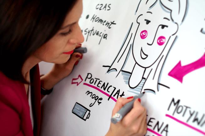 Sketchnoter, graphicrecorder, trener myśleni awizualnego irysunku, ilustrator