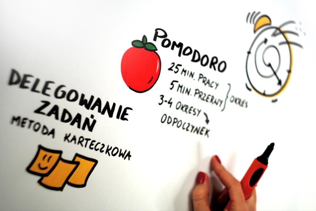 pomodoro-graphic-recording