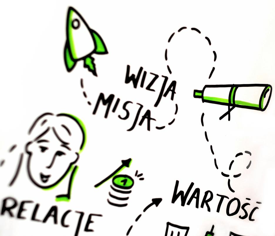 wizja-misja-graphic-recording